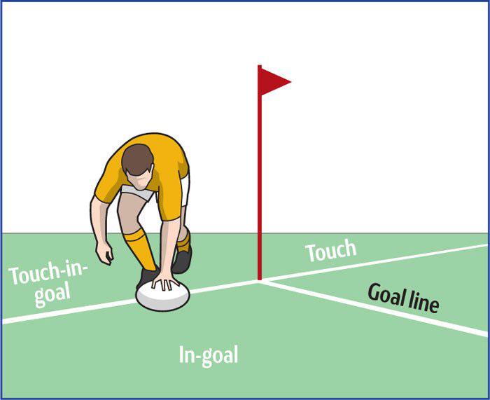 download gambar lapangan futsal