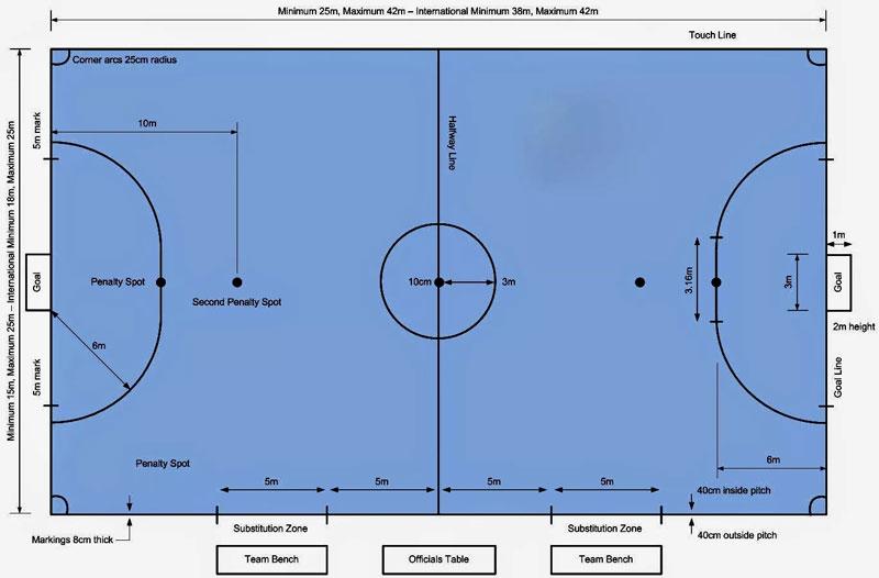gambar lapangan futsal dan gawang beserta ukurannya